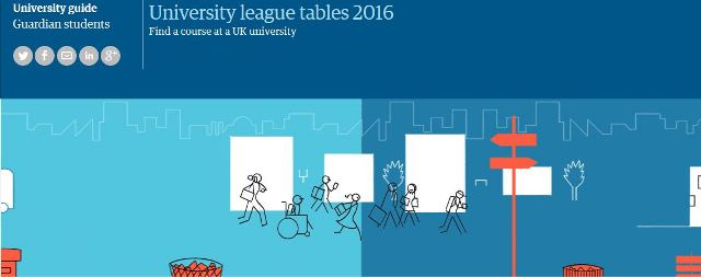 Guardian University Guide League Tables 2016